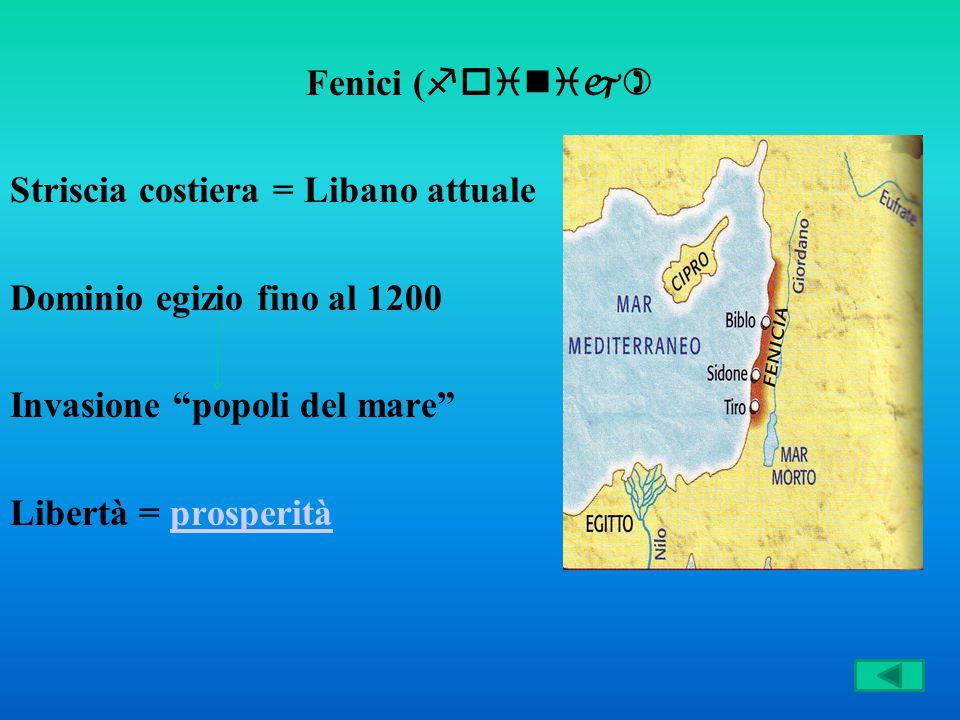 """Fenici ( foinij) Striscia costiera = Libano attuale Dominio egizio fino al 1200 Invasione """"popoli del mare"""" Libertà = prosperitàprosperità"""