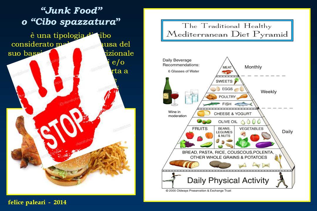 """felice paleari - 2014 """"Junk Food"""" o """"Cibo spazzatura """" è una tipologia di cibo considerato malsano a causa del suo bassissimo valore nutrizionale e de"""
