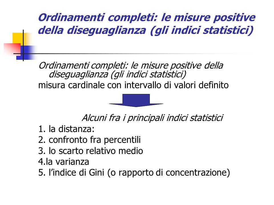 Ordinamenti completi: le misure positive della diseguaglianza (gli indici statistici) misura cardinale con intervallo di valori definito Alcuni fra i