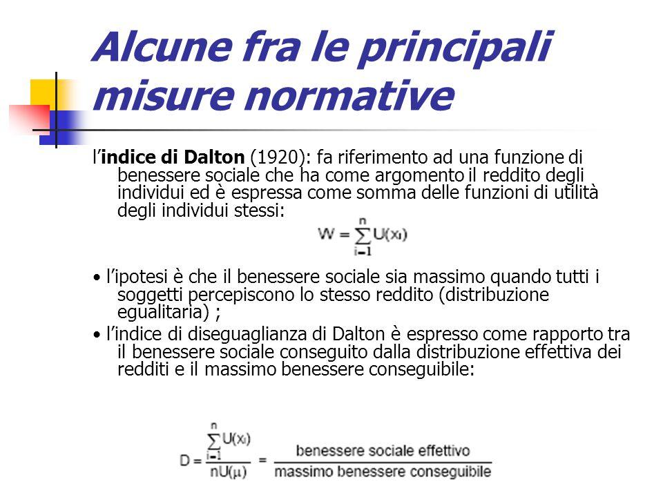 Alcune fra le principali misure normative l'indice di Dalton (1920): fa riferimento ad una funzione di benessere sociale che ha come argomento il redd