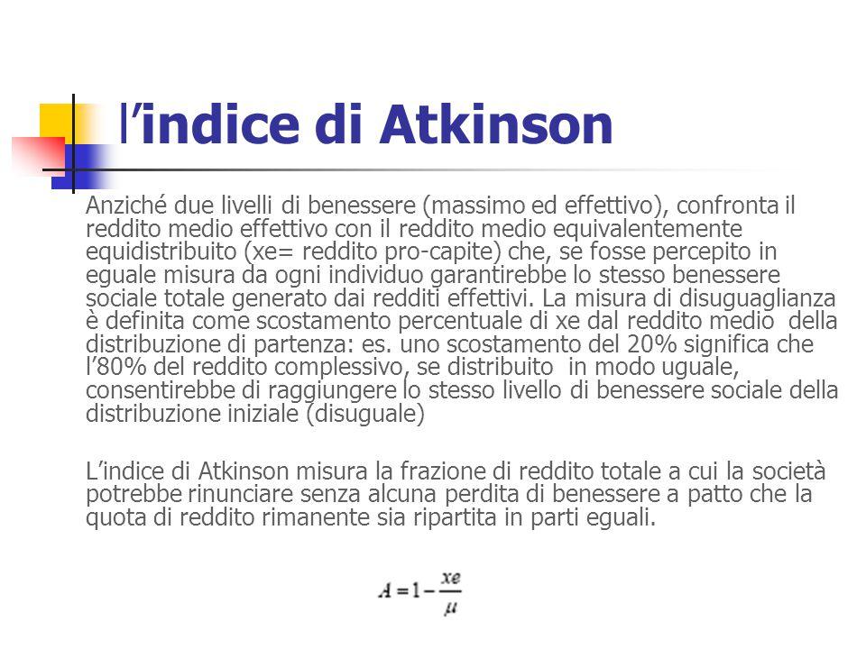 l'indice di Atkinson Anziché due livelli di benessere (massimo ed effettivo), confronta il reddito medio effettivo con il reddito medio equivalentemen