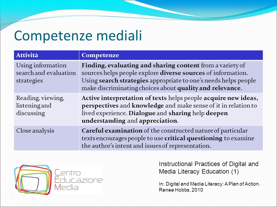 Competenze mediali AttivitàCompetenze Using information search and evaluation strategies Finding, evaluating and sharing content from a variety of sources helps people explore diverse sources of information.