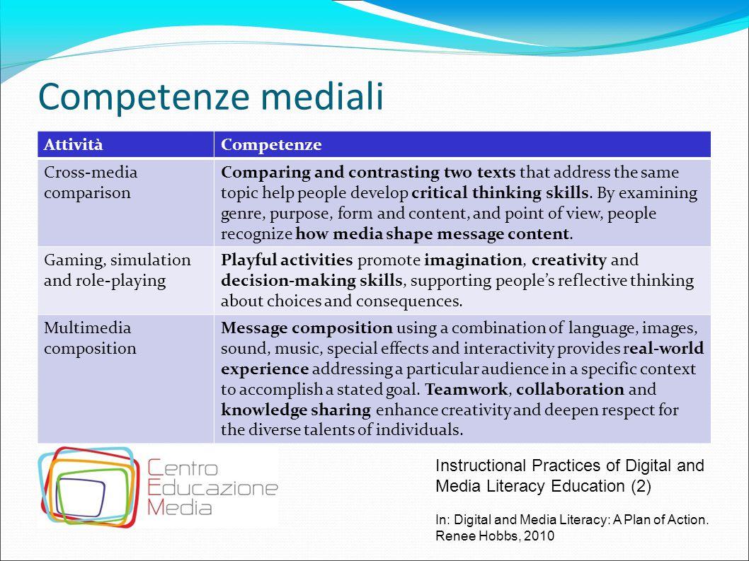 Competenze mediali AttivitàCompetenze Cross-media comparison Comparing and contrasting two texts that address the same topic help people develop criti