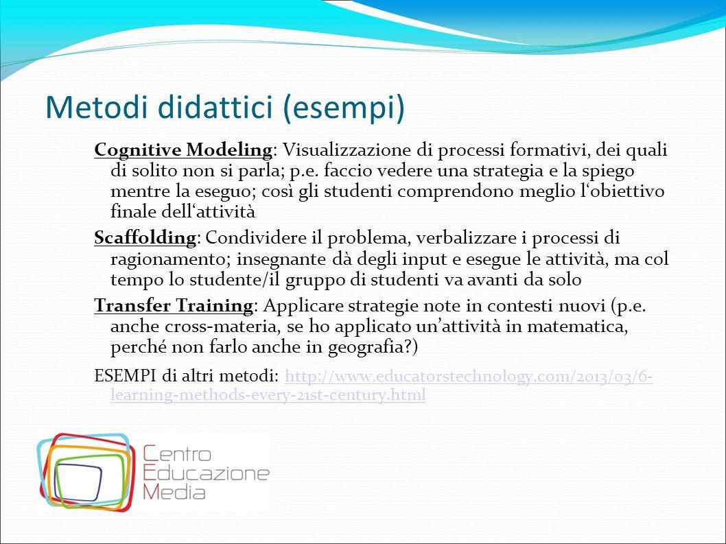 Metodi didattici (esempi) Cognitive Modeling: Visualizzazione di processi formativi, dei quali di solito non si parla; p.e. faccio vedere una strategi