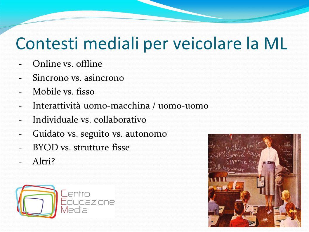 Contesti mediali per veicolare la ML -Online vs. offline -Sincrono vs. asincrono -Mobile vs. fisso -Interattività uomo-macchina / uomo-uomo -Individua