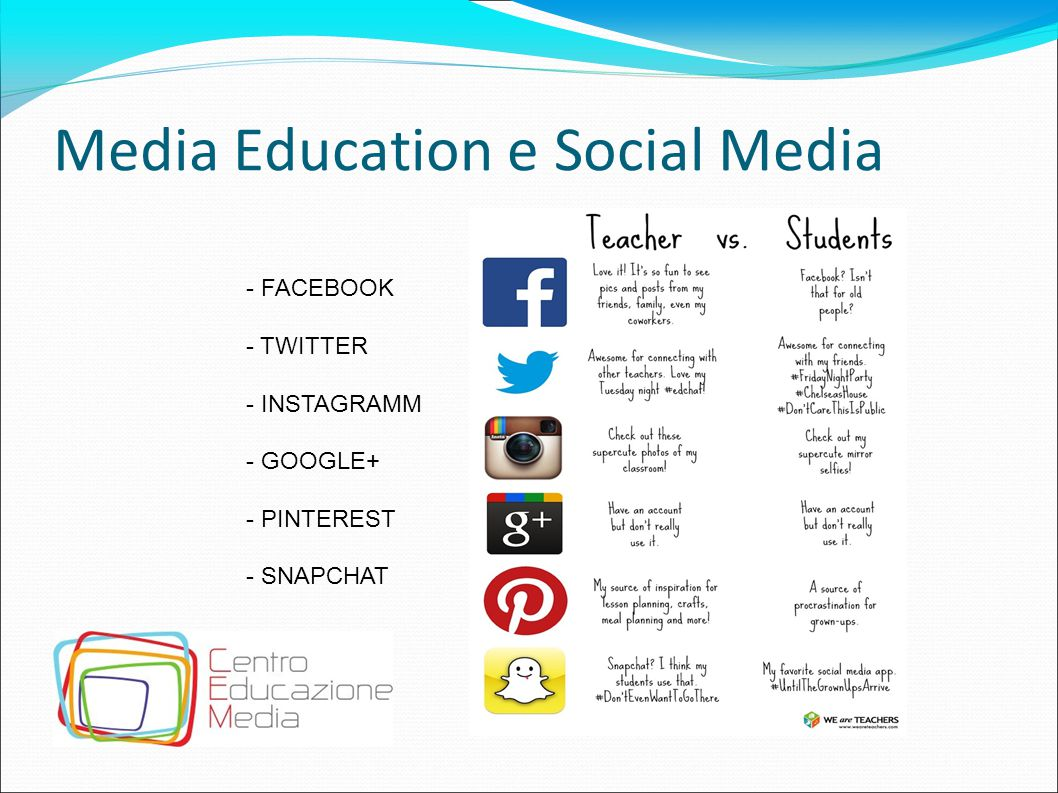 Media Education e Social Media - FACEBOOK - TWITTER - INSTAGRAMM - GOOGLE+ - PINTEREST - SNAPCHAT