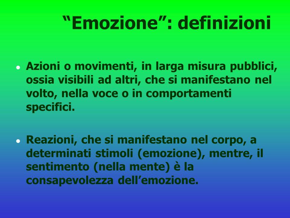 Emozione : definizioni Azioni o movimenti, in larga misura pubblici, ossia visibili ad altri, che si manifestano nel volto, nella voce o in comportamenti specifici.