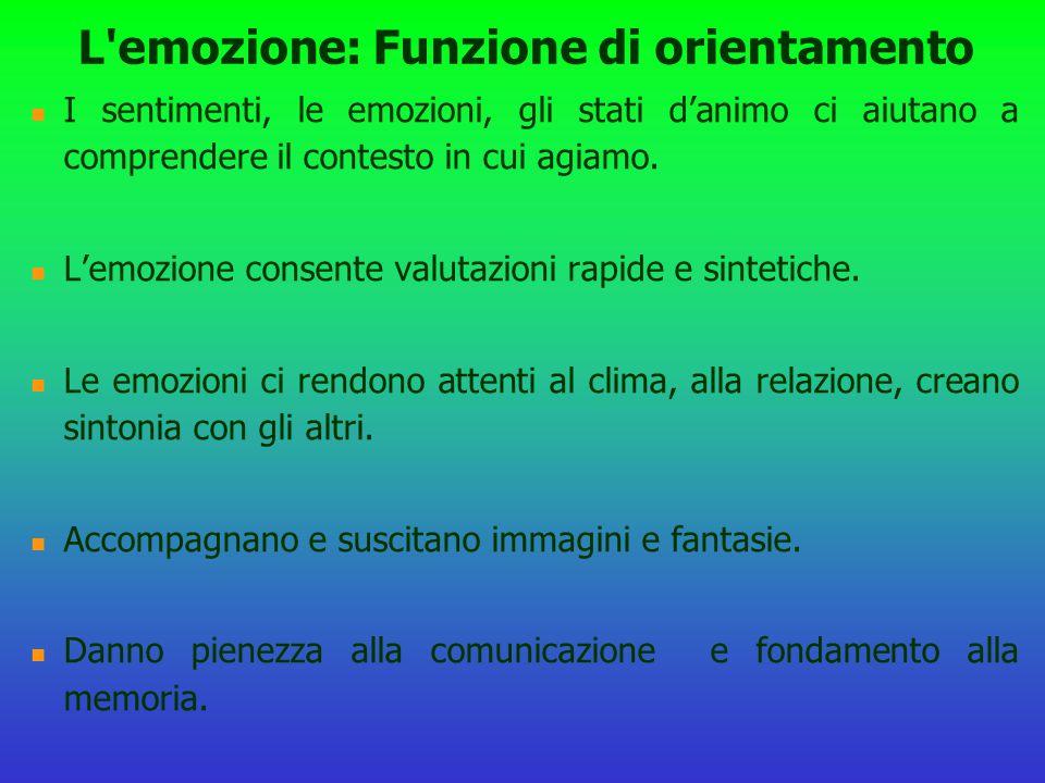 L'emozione: Funzione di orientamento I sentimenti, le emozioni, gli stati d'animo ci aiutano a comprendere il contesto in cui agiamo. L'emozione conse