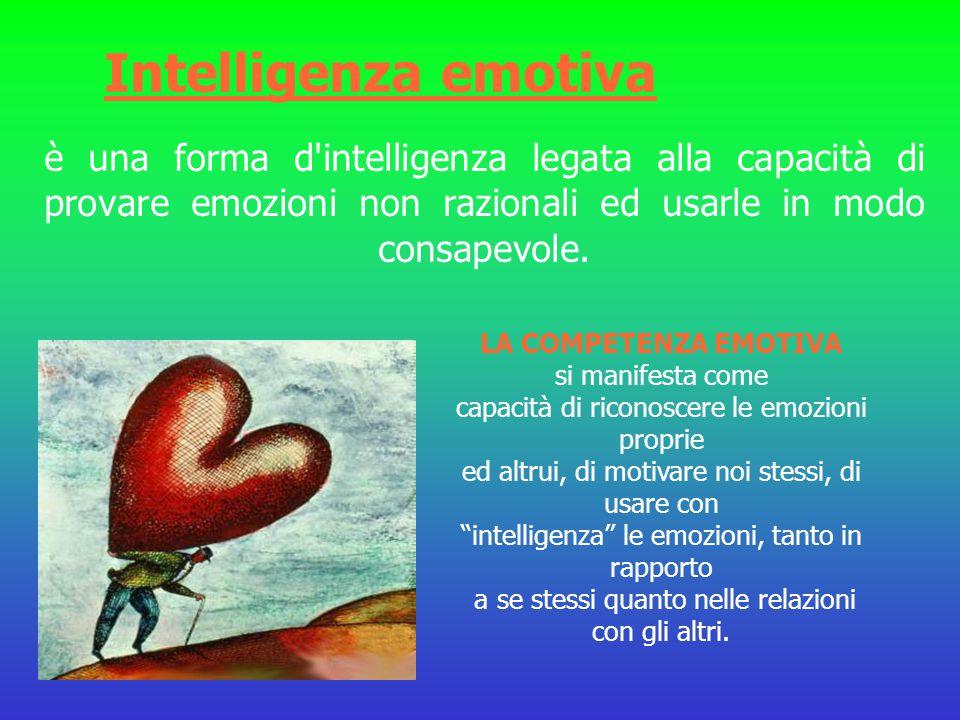 è una forma d'intelligenza legata alla capacità di provare emozioni non razionali ed usarle in modo consapevole. Intelligenza emotiva LA COMPETENZA EM