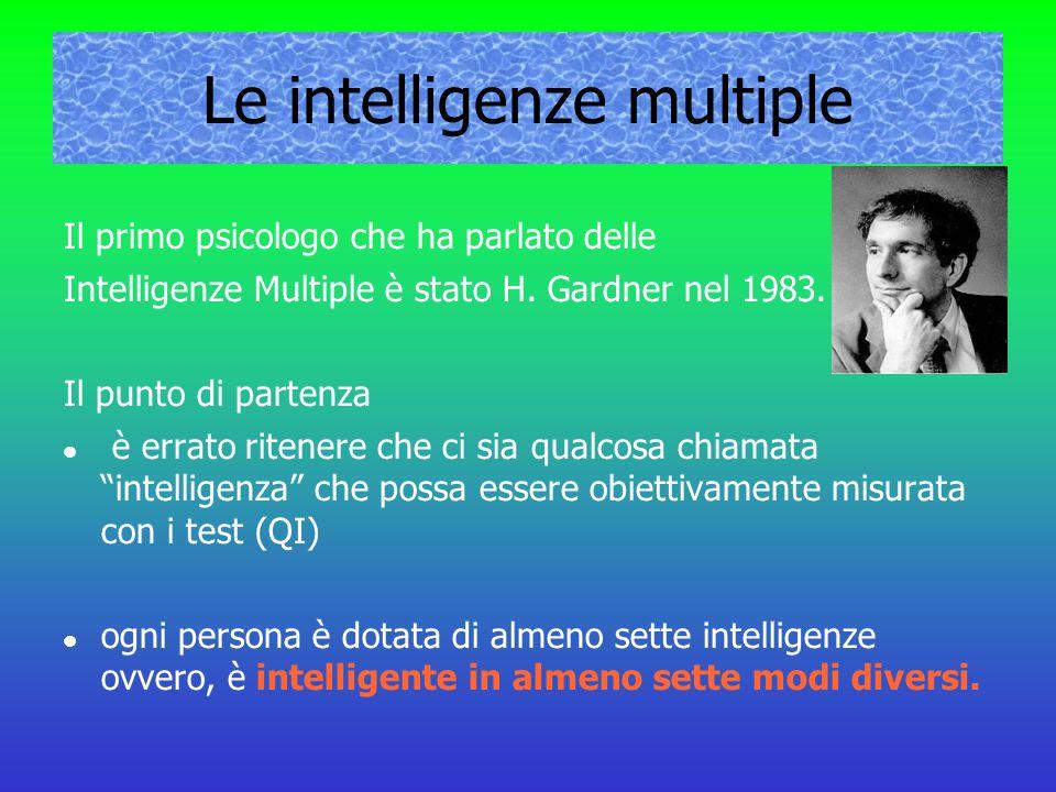 Le intelligenze multiple Il primo psicologo che ha parlato delle Intelligenze Multiple è stato H. Gardner nel 1983. Il punto di partenza è errato rite