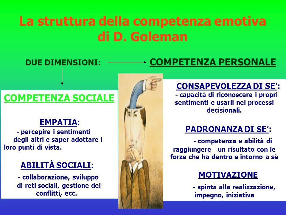 La struttura della competenza emotiva di D. Goleman CONSAPEVOLEZZA DI SE': - capacità di riconoscere i propri sentimenti e usarli nei processi decisio