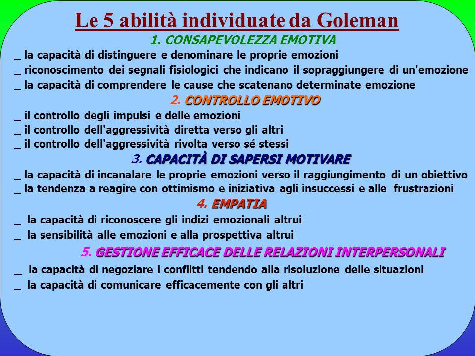 40 Le 5 abilità individuate da Goleman 1. CONSAPEVOLEZZA EMOTIVA _ la capacità di distinguere e denominare le proprie emozioni _ riconoscimento dei se