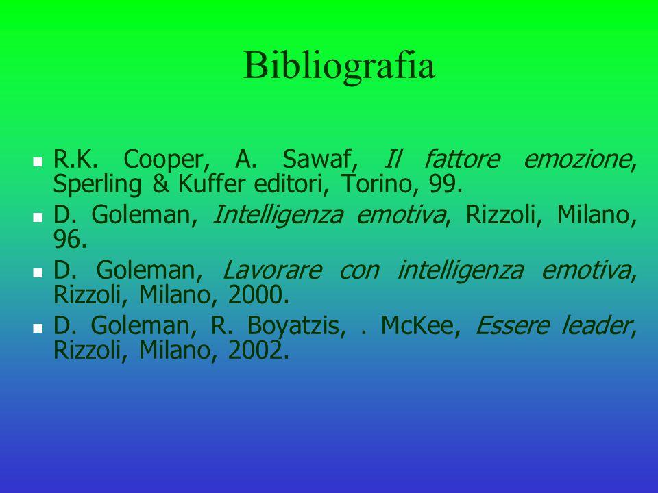 Bibliografia R.K. Cooper, A. Sawaf, Il fattore emozione, Sperling & Kuffer editori, Torino, 99. D. Goleman, Intelligenza emotiva, Rizzoli, Milano, 96.