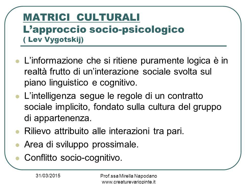 31/03/2015 Prof.ssa Mirella Napodano www.creaturevariopinte.it MATRICI CULTURALI L'approccio socio-psicologico ( Lev Vygotskij) L'informazione che si