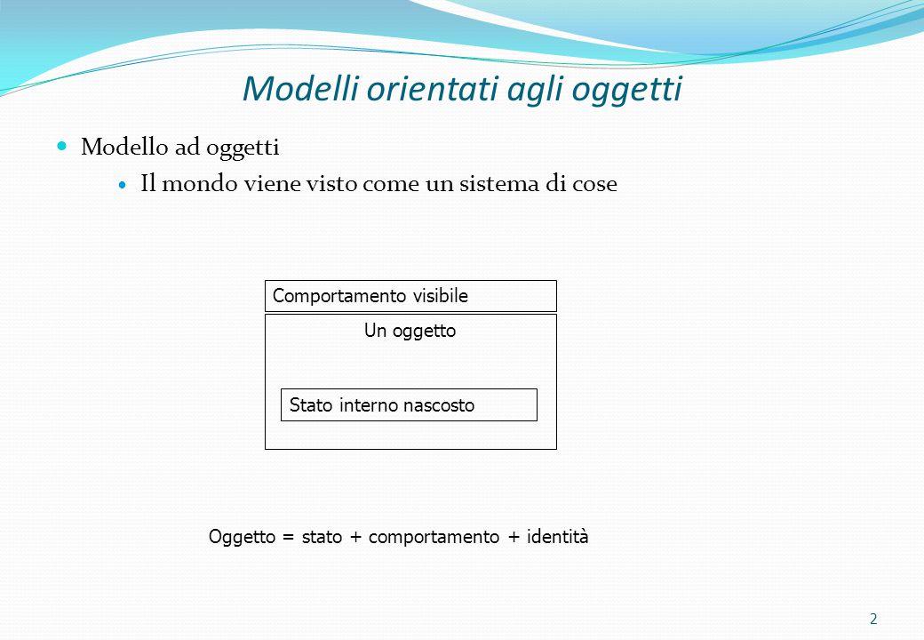 2 Modelli orientati agli oggetti Modello ad oggetti Il mondo viene visto come un sistema di cose Comportamento visibile Un oggetto Stato interno nasco