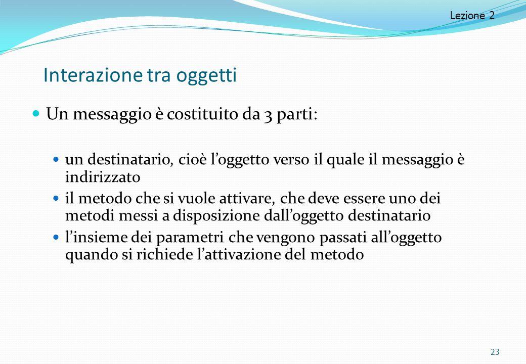Interazione tra oggetti Un messaggio è costituito da 3 parti: un destinatario, cioè l'oggetto verso il quale il messaggio è indirizzato il metodo che