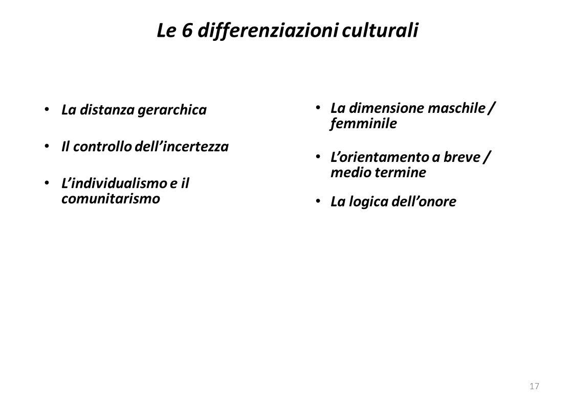 17 La distanza gerarchica Il controllo dell'incertezza L'individualismo e il comunitarismo Le 6 differenziazioni culturali La dimensione maschile / femminile L'orientamento a breve / medio termine La logica dell'onore