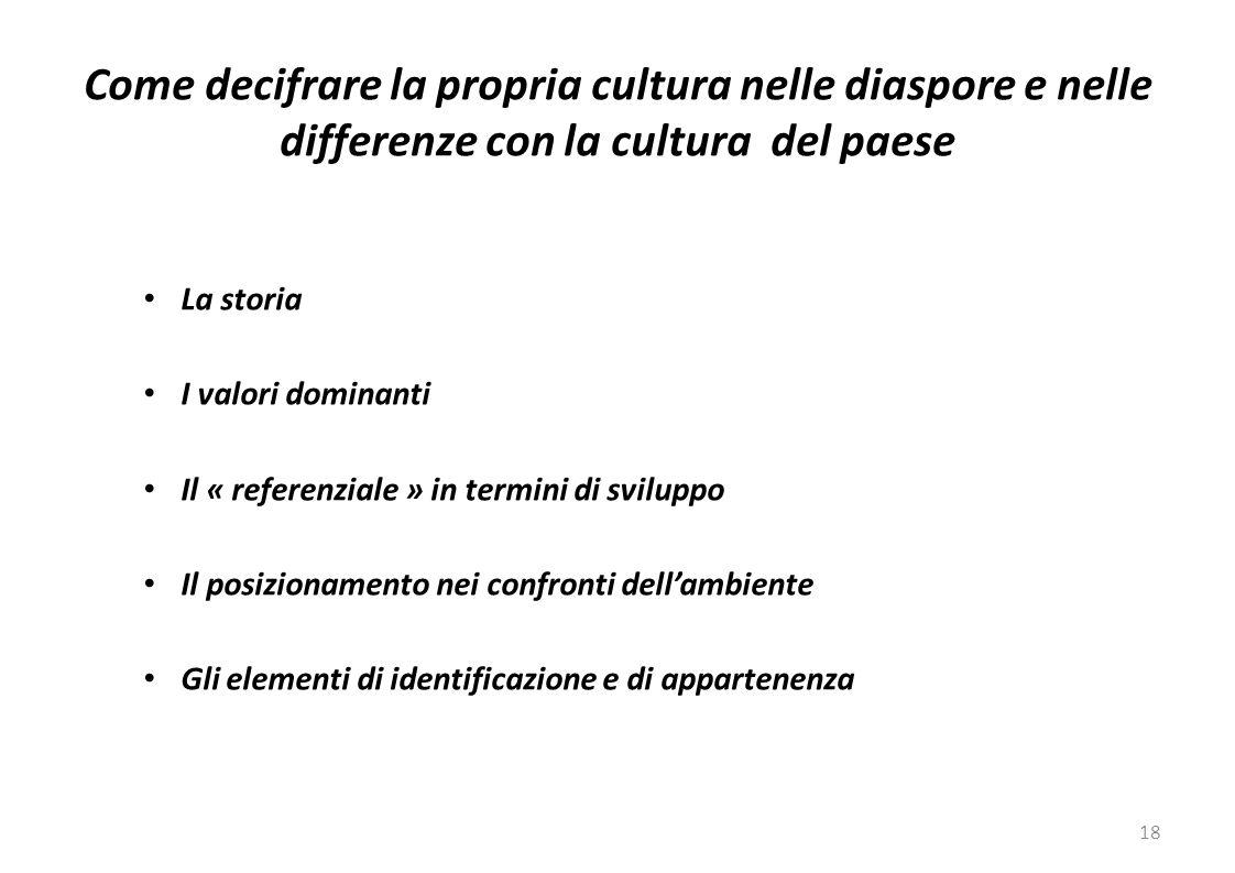 18 La storia I valori dominanti Il « referenziale » in termini di sviluppo Il posizionamento nei confronti dell'ambiente Gli elementi di identificazione e di appartenenza Come decifrare la propria cultura nelle diaspore e nelle differenze con la cultura del paese