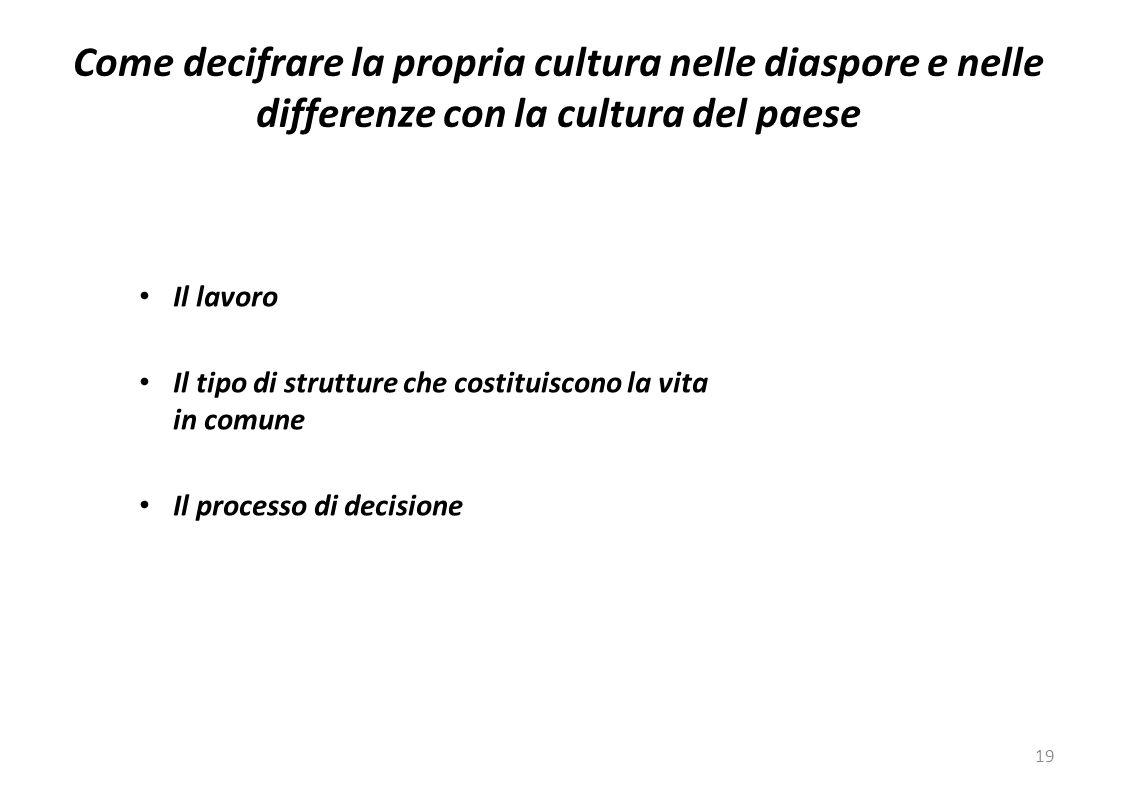 19 Il lavoro Il tipo di strutture che costituiscono la vita in comune Il processo di decisione Come decifrare la propria cultura nelle diaspore e nelle differenze con la cultura del paese