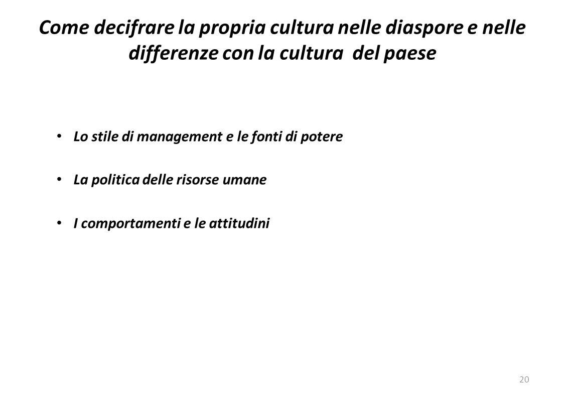 20 Lo stile di management e le fonti di potere La politica delle risorse umane I comportamenti e le attitudini Come decifrare la propria cultura nelle diaspore e nelle differenze con la cultura del paese