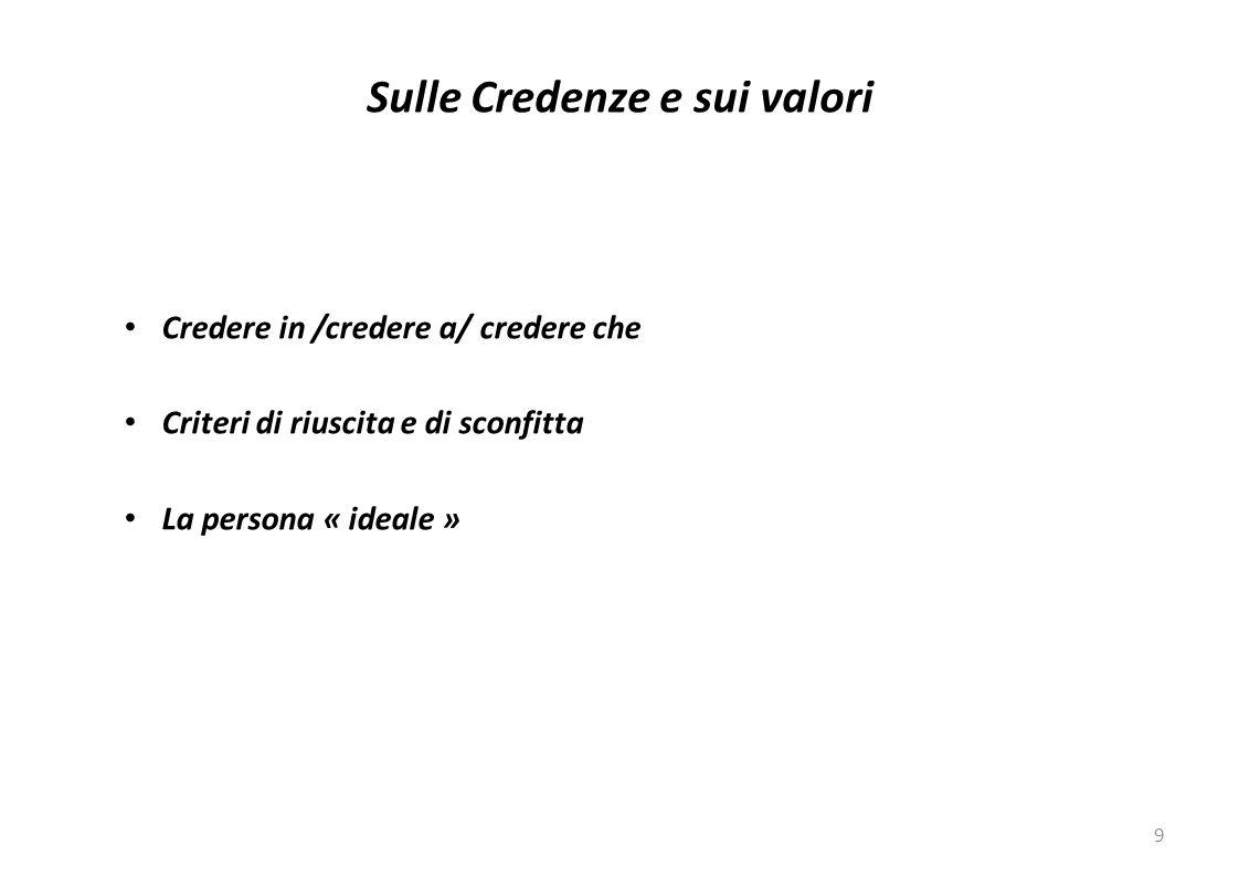 9 Credere in /credere a/ credere che Criteri di riuscita e di sconfitta La persona « ideale » Sulle Credenze e sui valori