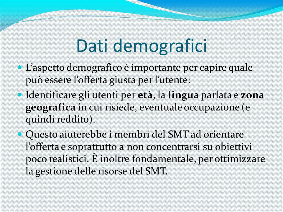 Dati demografici L'aspetto demografico è importante per capire quale può essere l'offerta giusta per l'utente: Identificare gli utenti per età, la lin