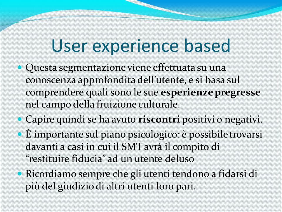User experience based Questa segmentazione viene effettuata su una conoscenza approfondita dell'utente, e si basa sul comprendere quali sono le sue es