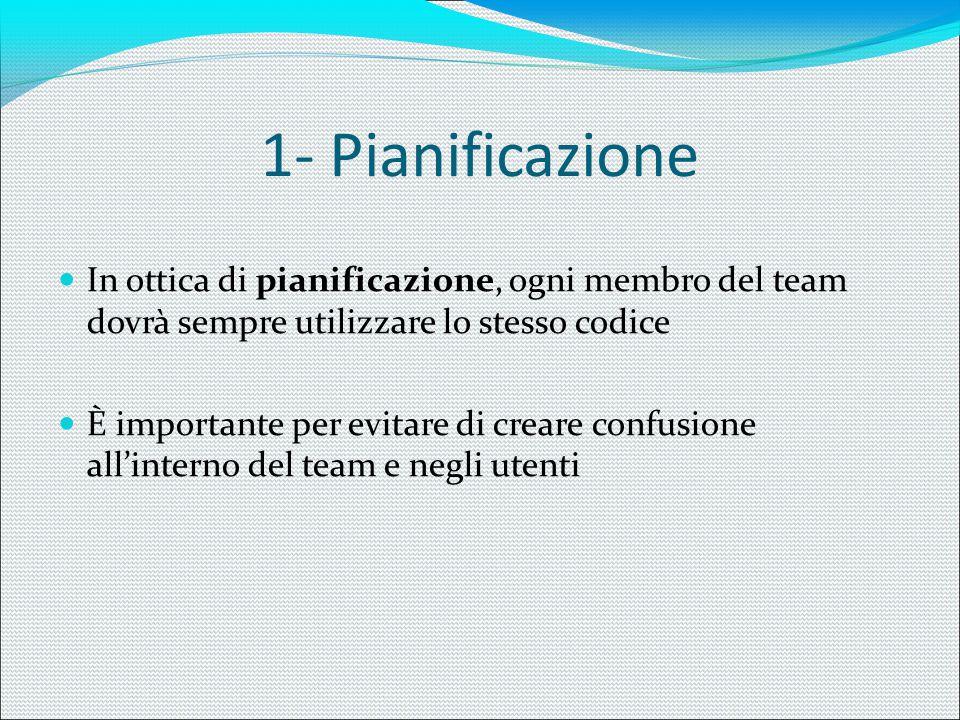1- Pianificazione In ottica di pianificazione, ogni membro del team dovrà sempre utilizzare lo stesso codice È importante per evitare di creare confus