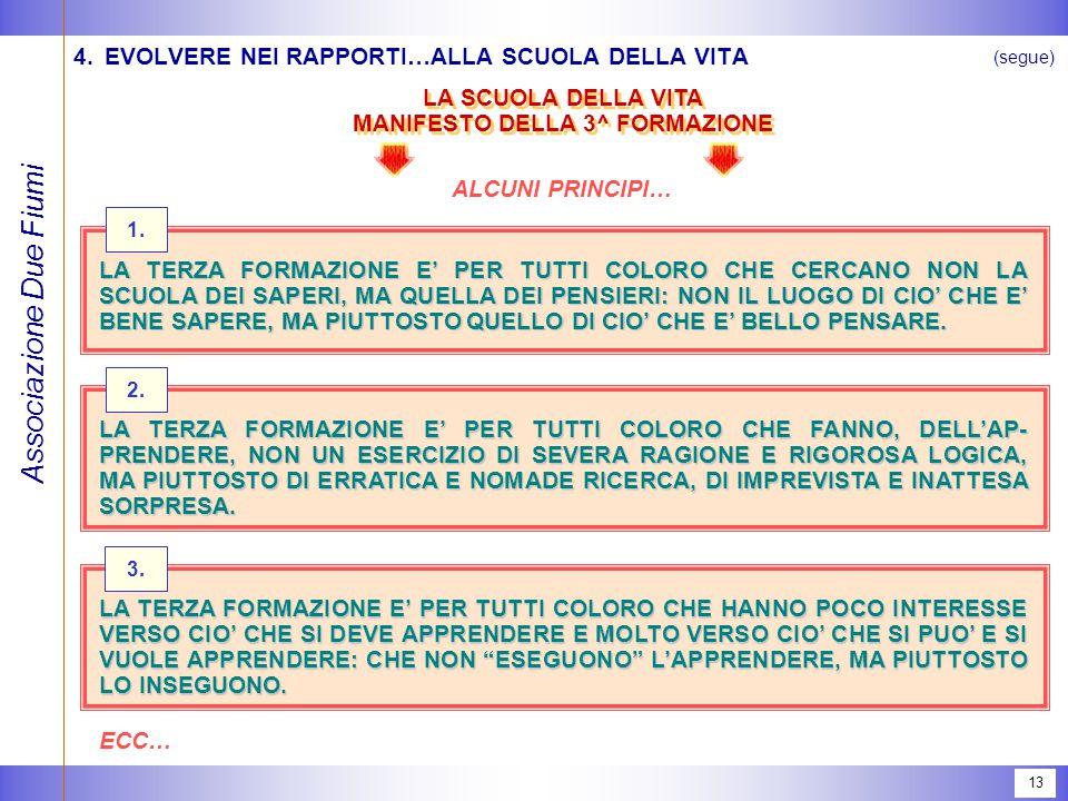 Associazione Due Fiumi 13 (segue) 4.EVOLVERE NEI RAPPORTI…ALLA SCUOLA DELLA VITA LA SCUOLA DELLA VITA MANIFESTO DELLA 3^ FORMAZIONE LA SCUOLA DELLA VITA MANIFESTO DELLA 3^ FORMAZIONE 1.