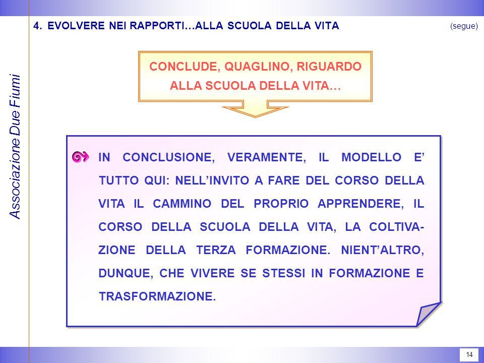 Associazione Due Fiumi 14 (segue) 4.EVOLVERE NEI RAPPORTI…ALLA SCUOLA DELLA VITA CONCLUDE, QUAGLINO, RIGUARDO ALLA SCUOLA DELLA VITA… IN CONCLUSIONE, VERAMENTE, IL MODELLO E' TUTTO QUI: NELL'INVITO A FARE DEL CORSO DELLA VITA IL CAMMINO DEL PROPRIO APPRENDERE, IL CORSO DELLA SCUOLA DELLA VITA, LA COLTIVA- ZIONE DELLA TERZA FORMAZIONE.