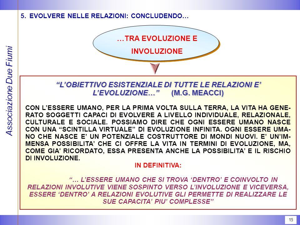 Associazione Due Fiumi 15 5.EVOLVERE NELLE RELAZIONI: CONCLUDENDO… L'OBIETTIVO ESISTENZIALE DI TUTTE LE RELAZIONI E' L'EVOLUZIONE… (M.G.