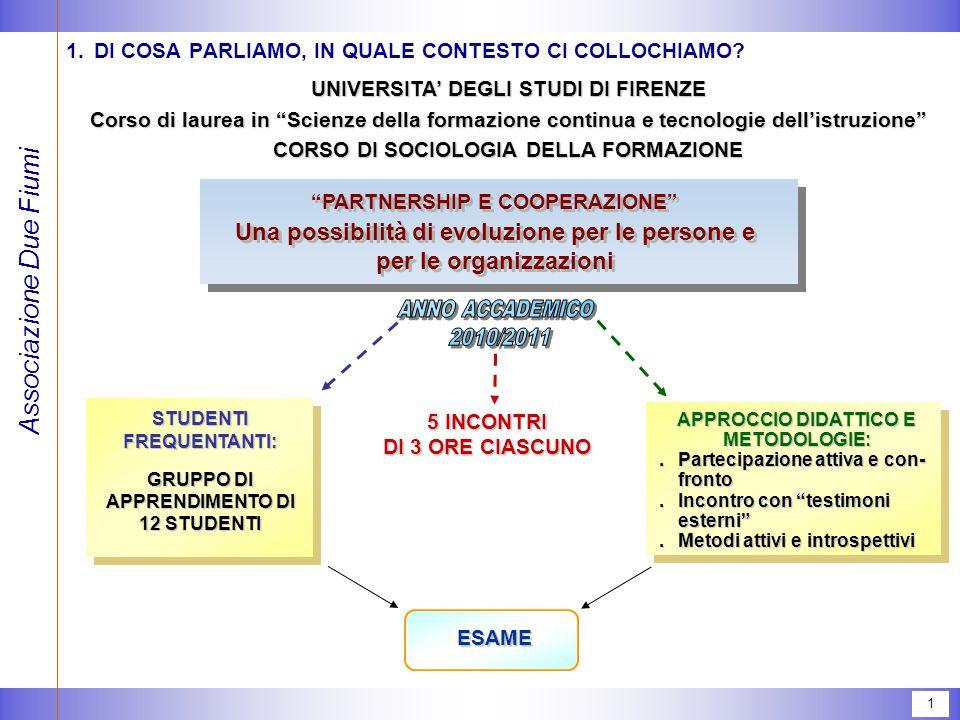 Associazione Due Fiumi 1 1.DI COSA PARLIAMO, IN QUALE CONTESTO CI COLLOCHIAMO.