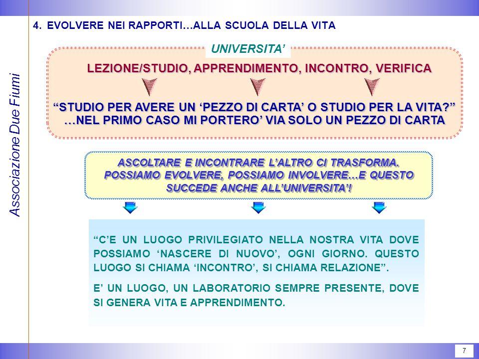 Associazione Due Fiumi 7 4.EVOLVERE NEI RAPPORTI…ALLA SCUOLA DELLA VITA LEZIONE/STUDIO, APPRENDIMENTO, INCONTRO, VERIFICA STUDIO PER AVERE UN 'PEZZO DI CARTA' O STUDIO PER LA VITA? …NEL PRIMO CASO MI PORTERO' VIA SOLO UN PEZZO DI CARTA UNIVERSITA' ASCOLTARE E INCONTRARE L'ALTRO CI TRASFORMA.