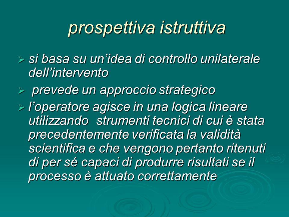 prospettiva istruttiva prospettiva istruttiva  si basa su un'idea di controllo unilaterale dell'intervento  prevede un approccio strategico  l'oper