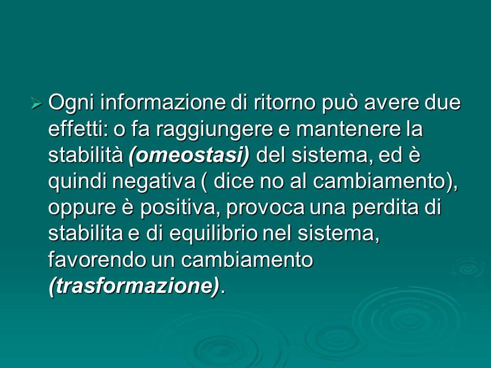  Ogni informazione di ritorno può avere due effetti: o fa raggiungere e mantenere la stabilità (omeostasi) del sistema, ed è quindi negativa ( dice n