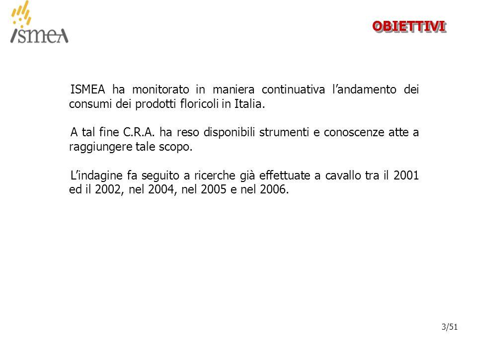 © 2005 ISMEA-Il mercato dei prodotti floricoli Job 6300 4/36 4/51 L'INDAGINEL'INDAGINE Nell'indagine si sono studiati i mercati dei fiori e delle piante.