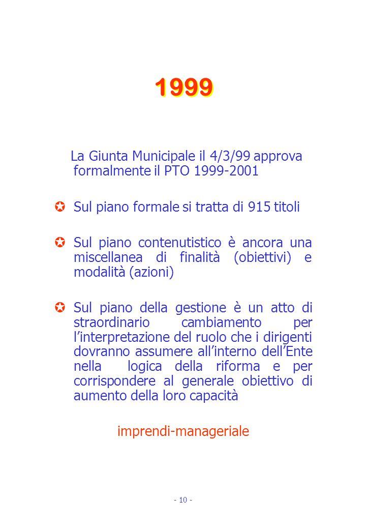 La Giunta Municipale il 4/3/99 approva formalmente il PTO 1999-2001  Sul piano formale si tratta di 915 titoli  Sul piano contenutistico è ancora una miscellanea di finalità (obiettivi) e modalità (azioni)  Sul piano della gestione è un atto di straordinario cambiamento per l'interpretazione del ruolo che i dirigenti dovranno assumere all'interno dell'Ente nella logica della riforma e per corrispondere al generale obiettivo di aumento della loro capacità imprendi-manageriale 1999 - 10 -