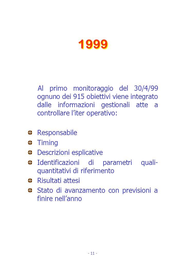 Al primo monitoraggio del 30/4/99 ognuno dei 915 obiettivi viene integrato dalle informazioni gestionali atte a controllare l'iter operativo: Responsabile Timing Descrizioni esplicative Identificazioni di parametri quali- quantitativi di riferimento Risultati attesi Stato di avanzamento con previsioni a finire nell'anno 1999 - 11 -