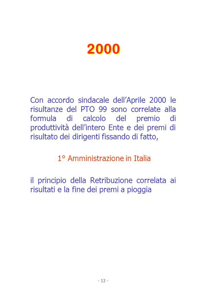 Con accordo sindacale dell'Aprile 2000 le risultanze del PTO 99 sono correlate alla formula di calcolo del premio di produttività dell'intero Ente e dei premi di risultato dei dirigenti fissando di fatto, 1° Amministrazione in Italia il principio della Retribuzione correlata ai risultati e la fine dei premi a pioggia 2000 - 13 -