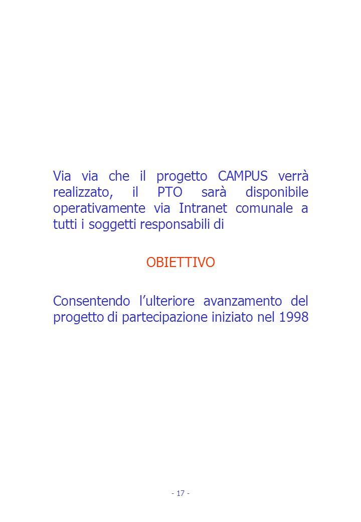 Via via che il progetto CAMPUS verrà realizzato, il PTO sarà disponibile operativamente via Intranet comunale a tutti i soggetti responsabili di OBIETTIVO Consentendo l'ulteriore avanzamento del progetto di partecipazione iniziato nel 1998 - 17 -