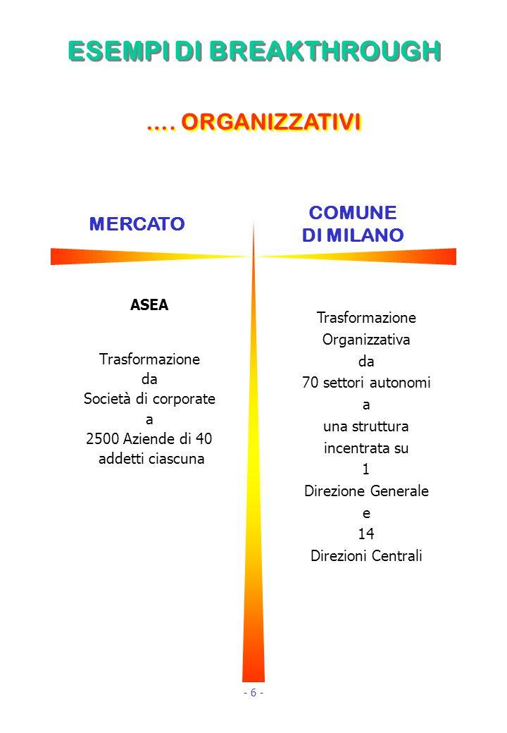 ASEA Trasformazione da Società di corporate a 2500 Aziende di 40 addetti ciascuna ….