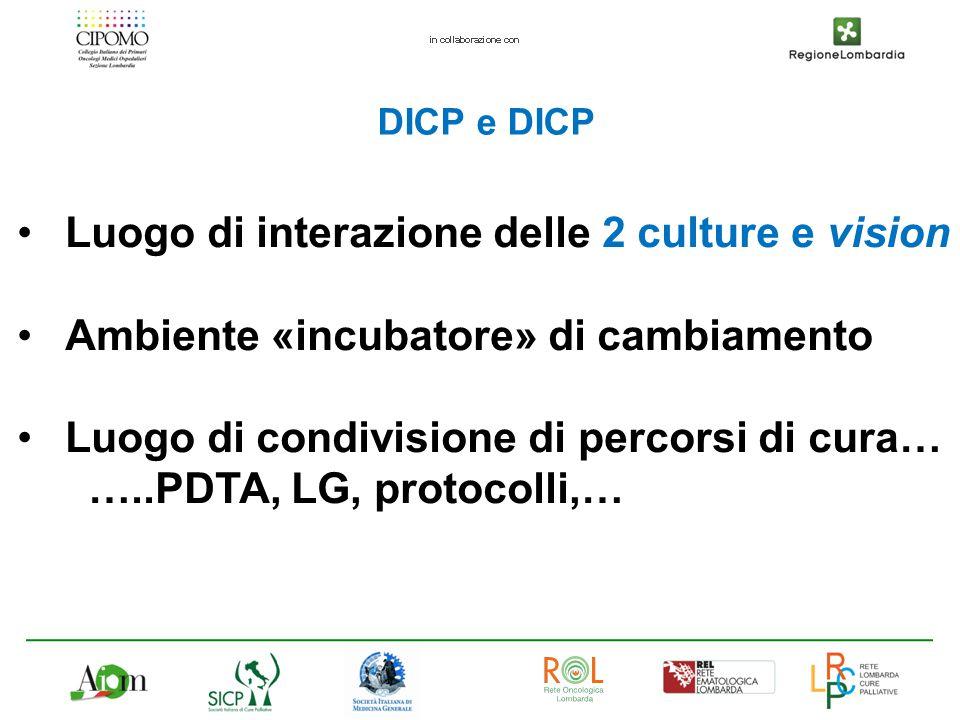 DICP e DICP Luogo di interazione delle 2 culture e vision Ambiente «incubatore» di cambiamento Luogo di condivisione di percorsi di cura… …..PDTA, LG,