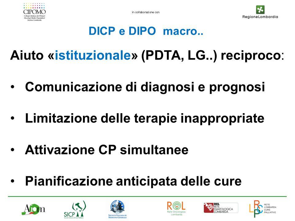 Aiuto «istituzionale» (PDTA, LG..) reciproco: Comunicazione di diagnosi e prognosi Limitazione delle terapie inappropriate Attivazione CP simultanee P