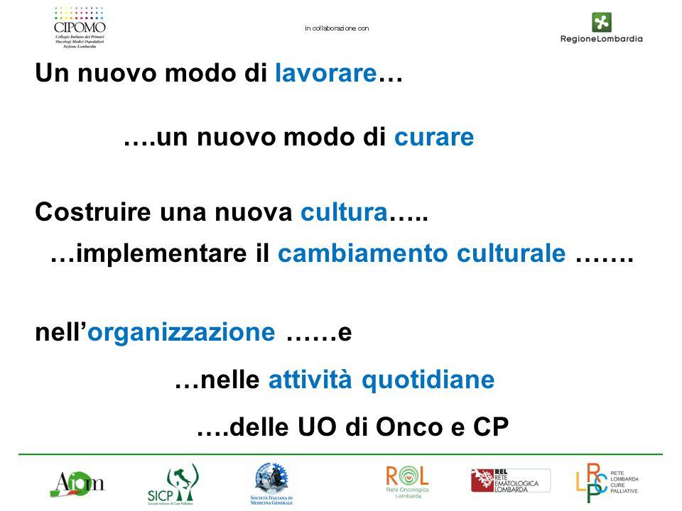 Un nuovo modo di lavorare… ….un nuovo modo di curare Costruire una nuova cultura….. …implementare il cambiamento culturale ……. nell'organizzazione ……e