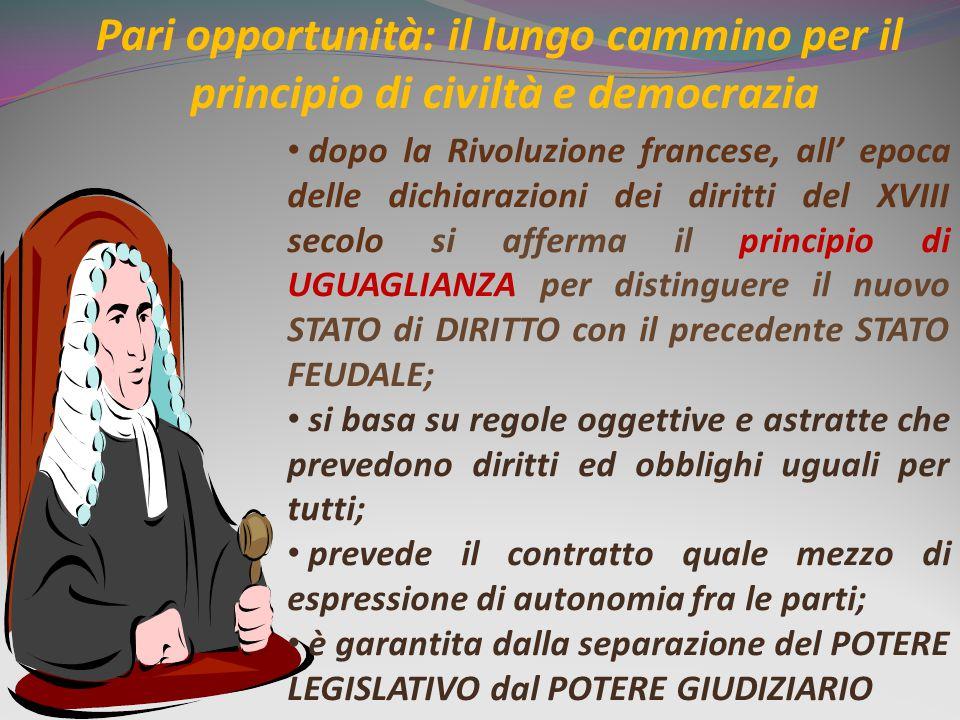 L'Italia recepisce le spinte innovative francesi Tuttavia Ancora per tutto l'800 alle donne non è riconosciuta alcuna capacità giuridica: nell'ambito familiare sono sottomesse al marito; sono escluse da qualsiasi consociazione; non godono di diritti politici UGUAGLIANZA di STATUS PER CHI?