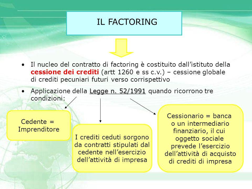 IL FACTORING Il nucleo del contratto di factoring è costituito dall'istituto della cessione dei crediti (artt 1260 e ss c.v.) – cessione globale di cr