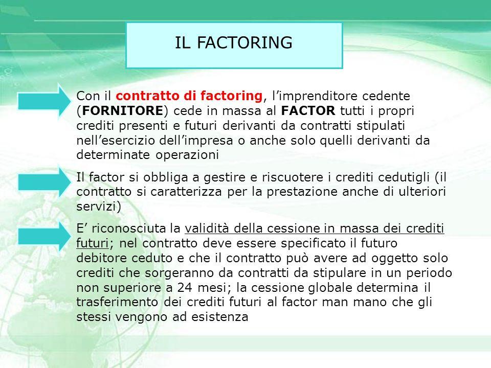 IL FACTORING Con il contratto di factoring, l'imprenditore cedente (FORNITORE) cede in massa al FACTOR tutti i propri crediti presenti e futuri deriva
