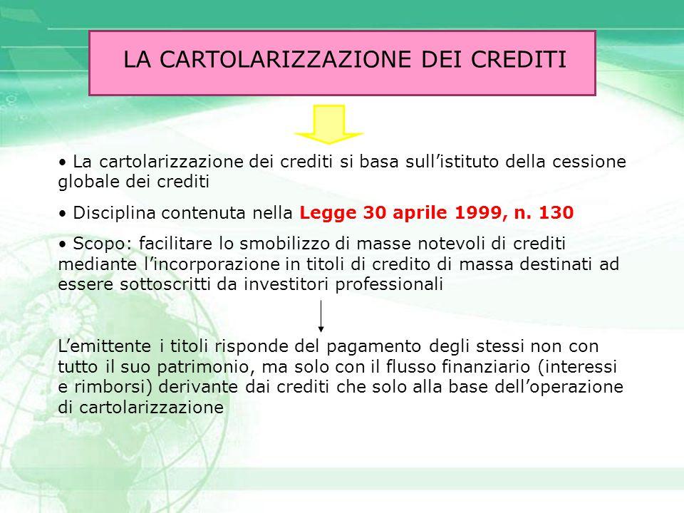 LA CARTOLARIZZAZIONE DEI CREDITI La cartolarizzazione dei crediti si basa sull'istituto della cessione globale dei crediti Disciplina contenuta nella