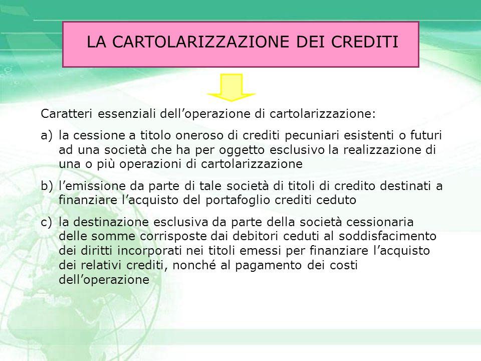 LA CARTOLARIZZAZIONE DEI CREDITI Caratteri essenziali dell'operazione di cartolarizzazione: a)la cessione a titolo oneroso di crediti pecuniari esiste