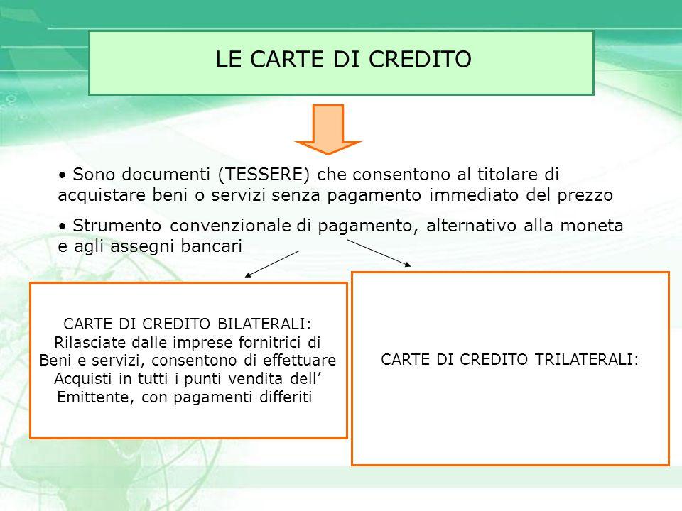 LE CARTE DI CREDITO Sono documenti (TESSERE) che consentono al titolare di acquistare beni o servizi senza pagamento immediato del prezzo Strumento co